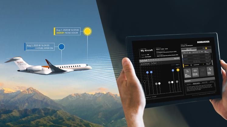 L'outil de visualisation des données du programme Smart Link Plus